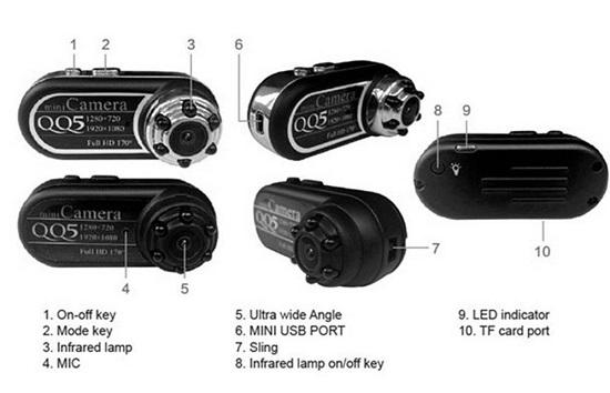دوربین QQ5
