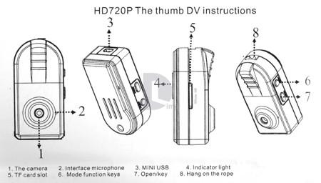 دوربین بندانگشتی مینی دی وی Q5-Q5 mini Dv