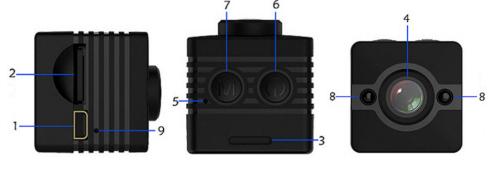 راهنمای دکمه های دوربین ریز و کوچک sq12