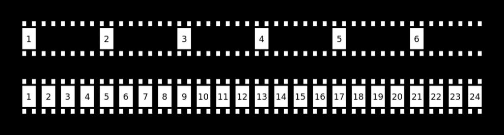 چگونگی کارکرد تکنولوژی تایم لپس Time Lapse از نظر علمی