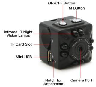 ساده ترین دوربین های فیلمبرداری کوچک و ریز جهان از لحاظ استفاده کردن، مقاله جدید از مینی دی وی پرو