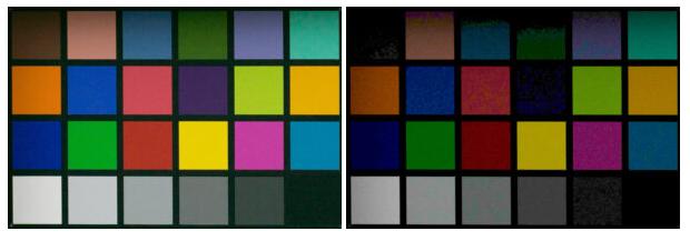 تفاوت فاحش در توانایی بازیابی رنگها و جزئیات در JPEG و عکس RAW