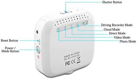آموزش تصویری دوربین مینی کوچک بیسیم SyCloud IP01